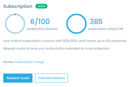 The subscription page