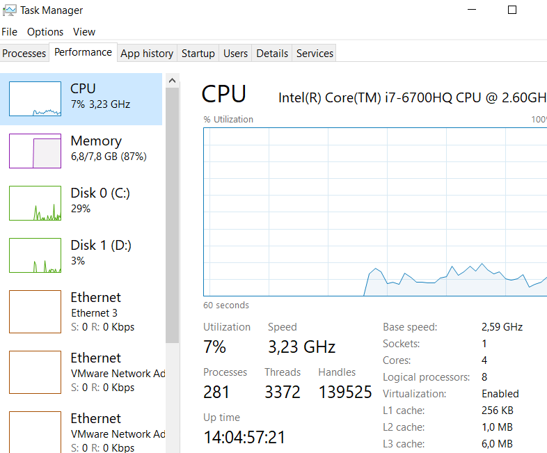 Find out Which Processor Is on Your Computer Using Task Manager